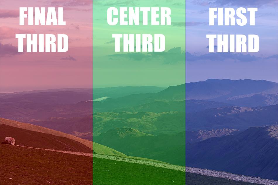 how to take photos to make a panorama